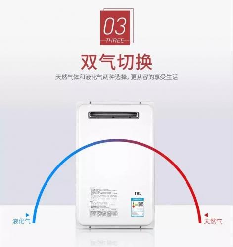 中国燃气具发展趋势