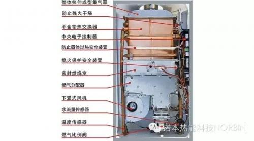 燃气热水器的产品说明书