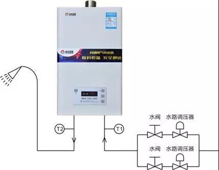 燃气热水器舒适性评估方法的技术探讨